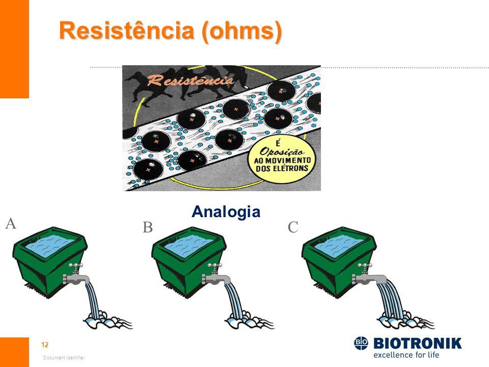 Resistência (ohms) Analogia A B C Resitência
