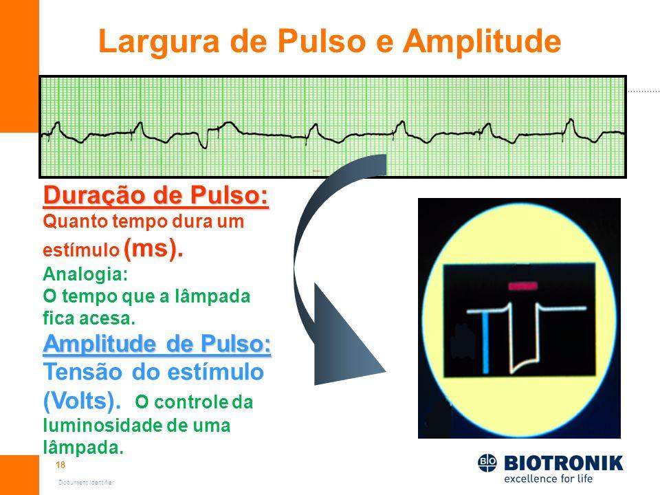 Largura de Pulso e Amplitude