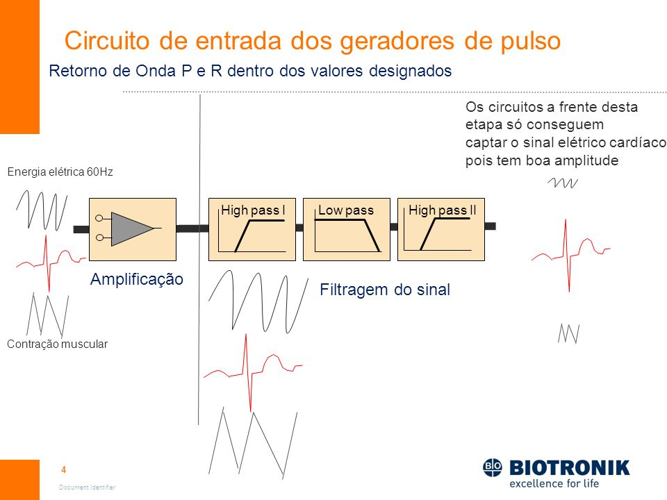 Circuito de entrada dos geradores de pulso