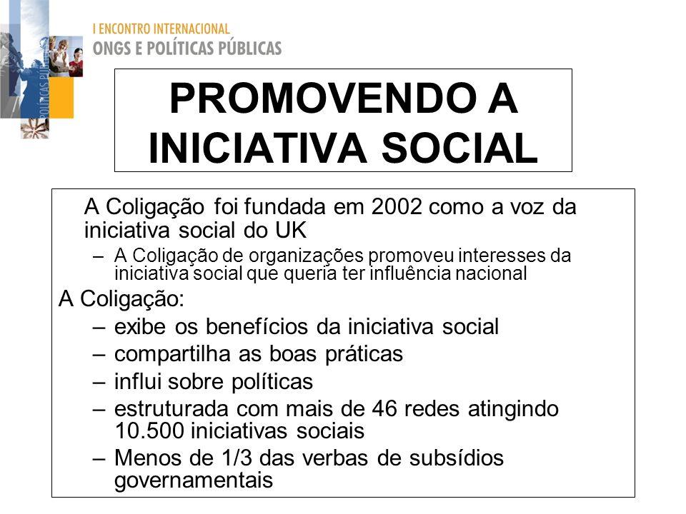 PROMOVENDO A INICIATIVA SOCIAL