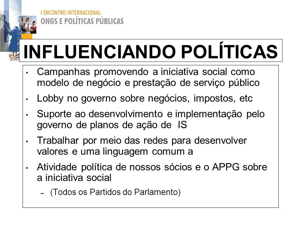 INFLUENCIANDO POLÍTICAS
