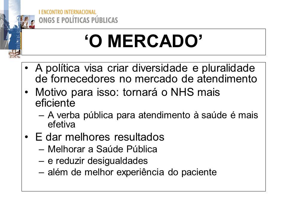 'O MERCADO' A política visa criar diversidade e pluralidade de fornecedores no mercado de atendimento.
