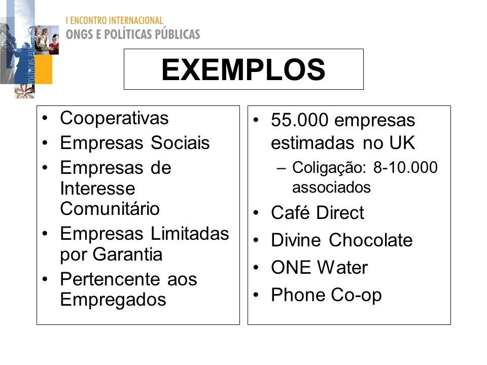 EXEMPLOS Cooperativas Empresas Sociais