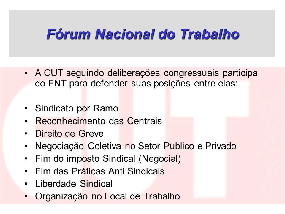 Fórum Nacional do Trabalho