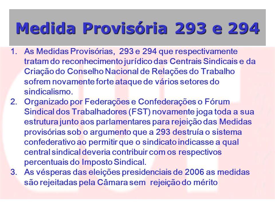 Medida Provisória 293 e 294