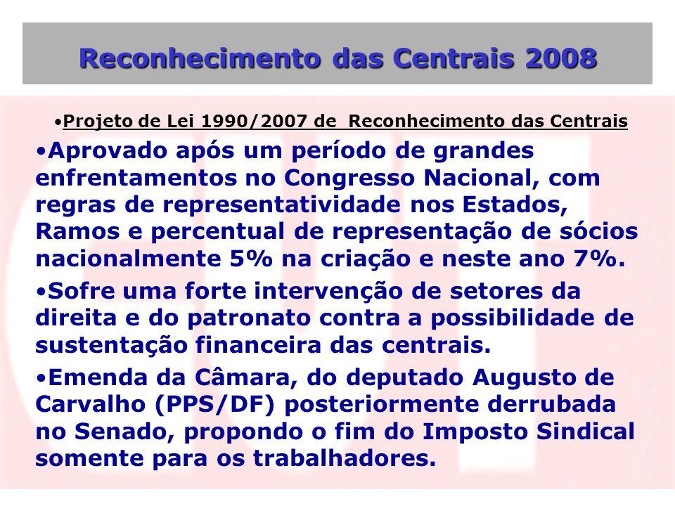 Reconhecimento das Centrais 2008