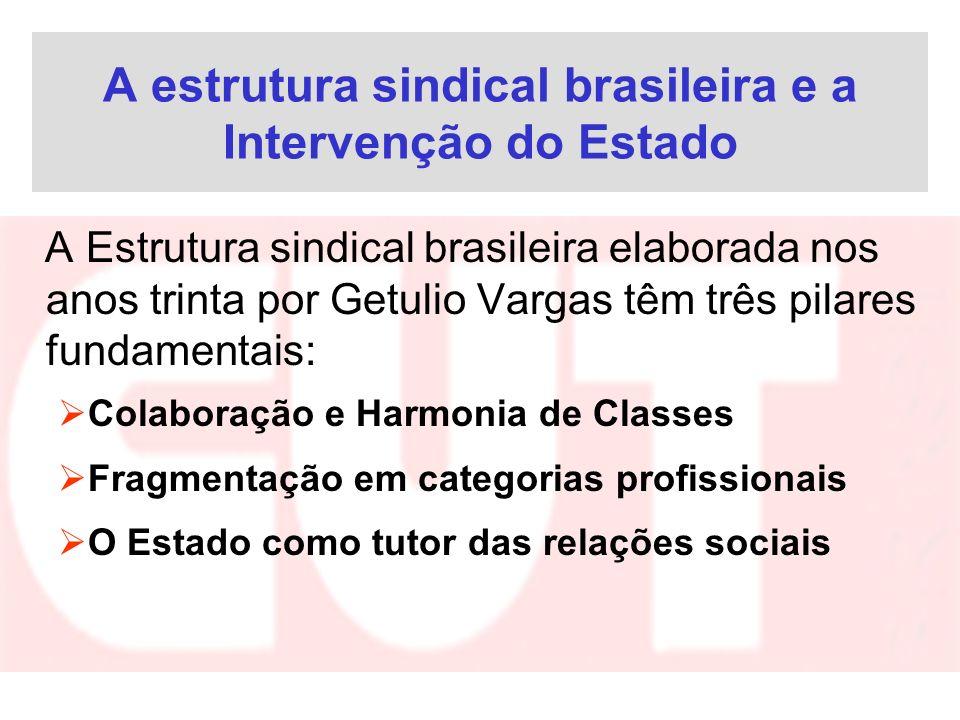A estrutura sindical brasileira e a Intervenção do Estado