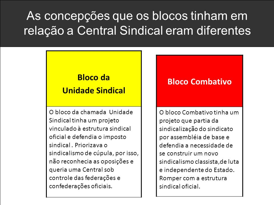 As concepções que os blocos tinham em relação a Central Sindical eram diferentes