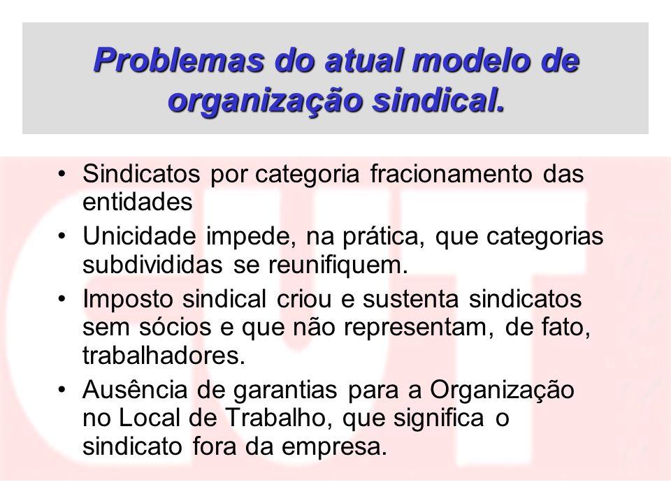 Problemas do atual modelo de organização sindical.