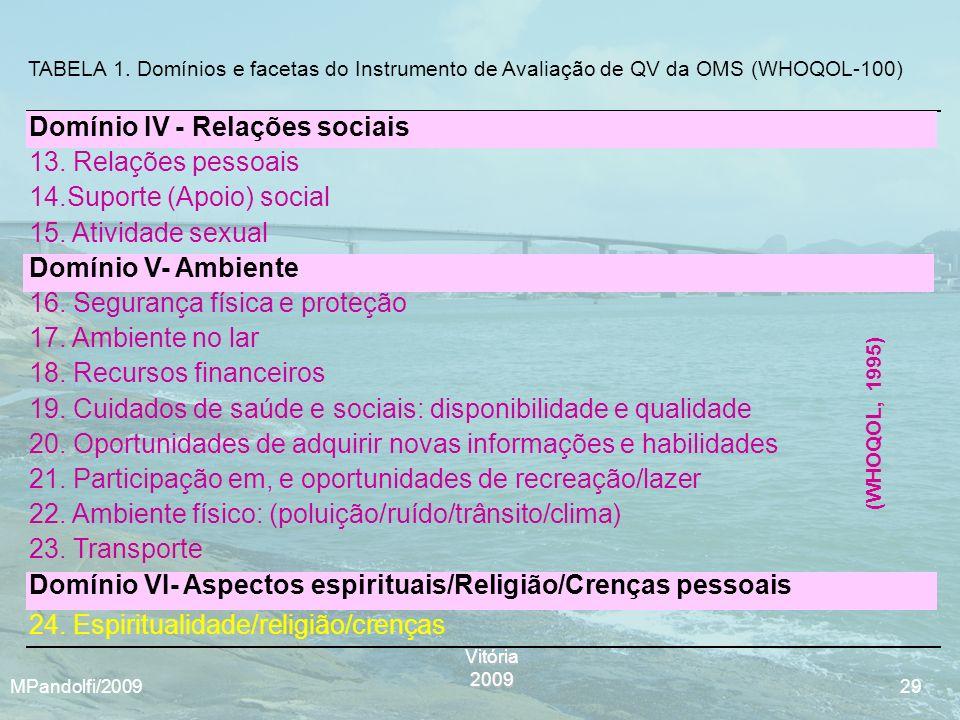 Domínio IV - Relações sociais 13. Relações pessoais 14