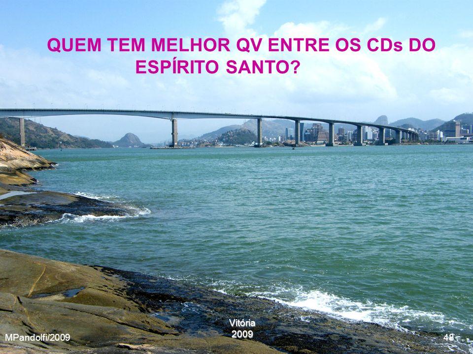 QUEM TEM MELHOR QV ENTRE OS CDs DO ESPÍRITO SANTO