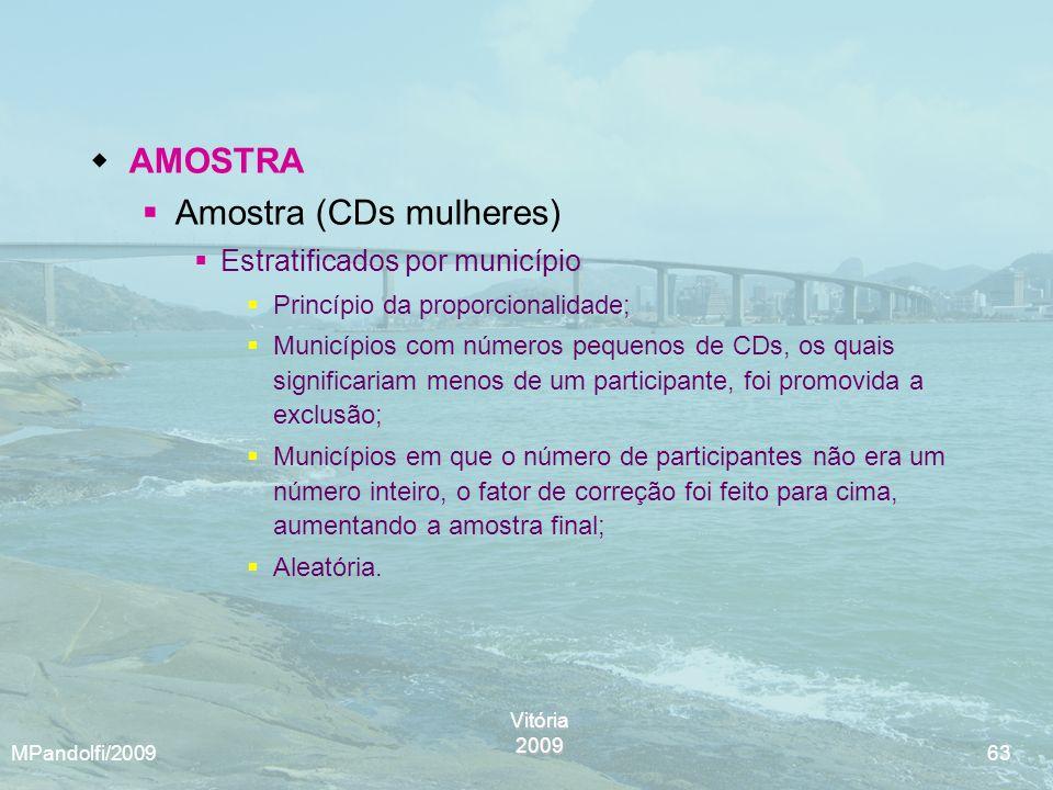 Amostra (CDs mulheres)