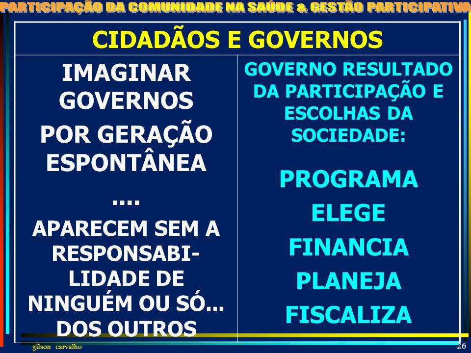 POR GERAÇÃO ESPONTÂNEA .... PROGRAMA ELEGE FINANCIA PLANEJA FISCALIZA