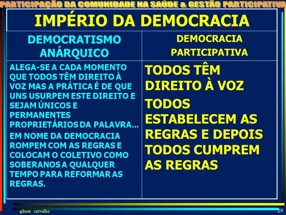 DEMOCRATISMO ANÁRQUICO