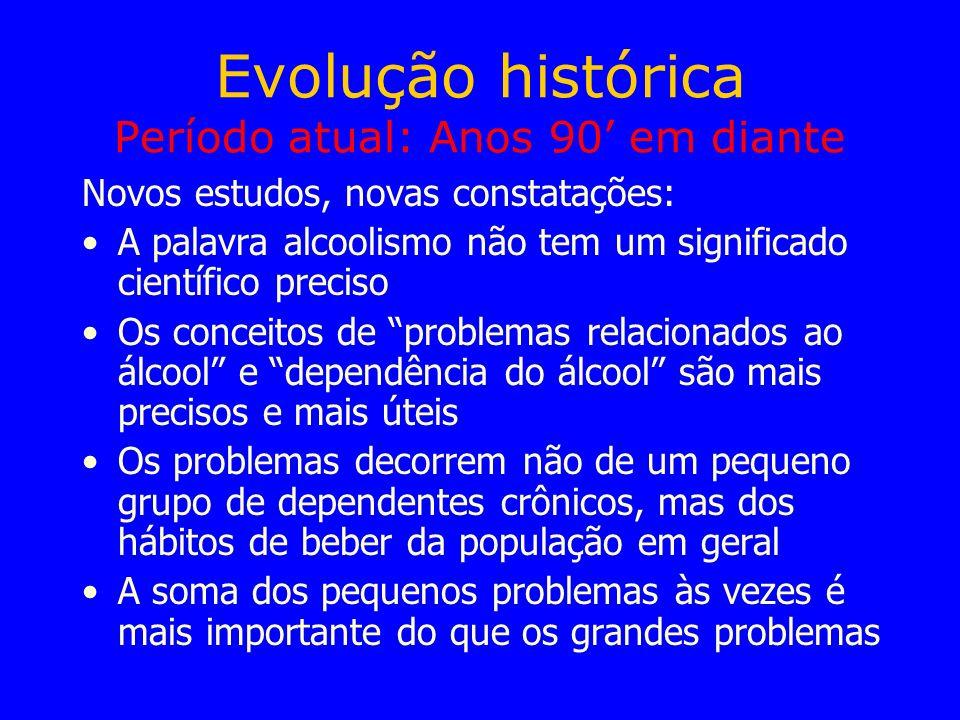 Evolução histórica Período atual: Anos 90' em diante
