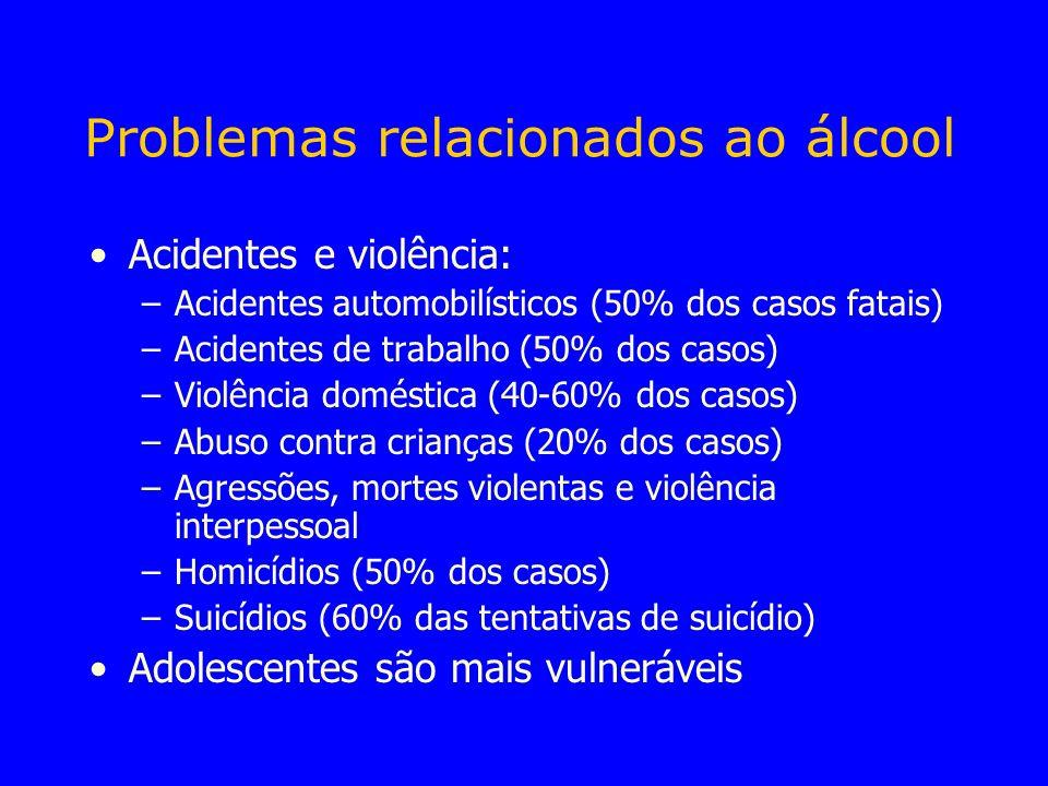 Problemas relacionados ao álcool