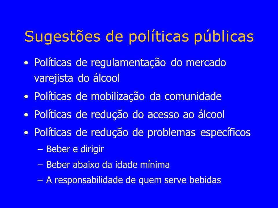 Sugestões de políticas públicas