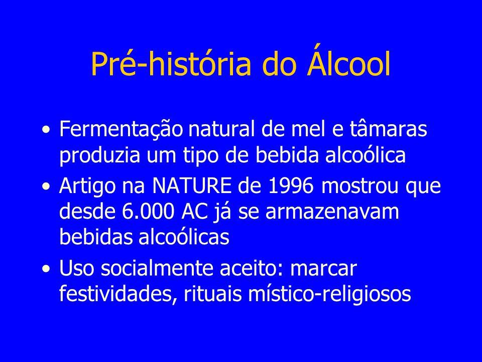 Pré-história do Álcool