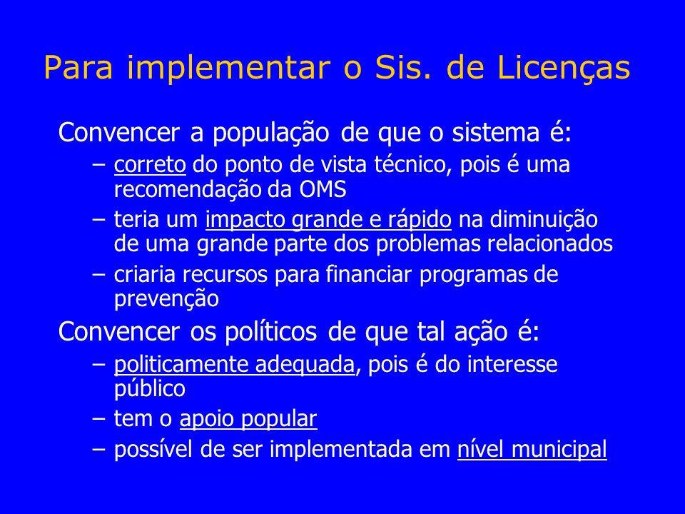 Para implementar o Sis. de Licenças