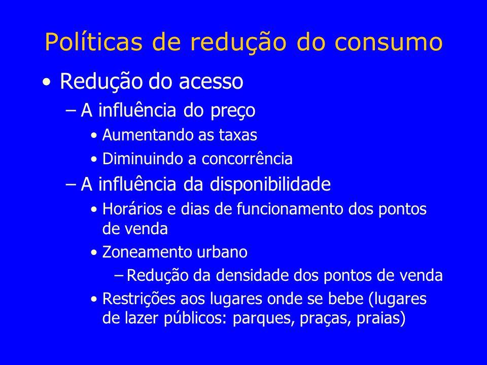 Políticas de redução do consumo