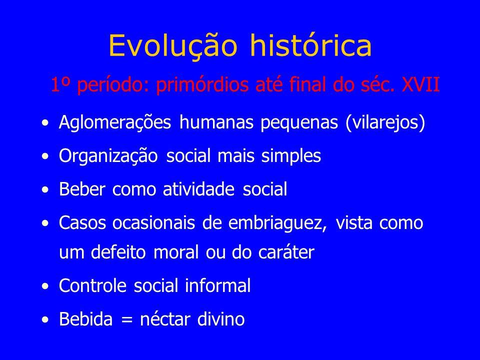 Evolução histórica 1º período: primórdios até final do séc. XVII