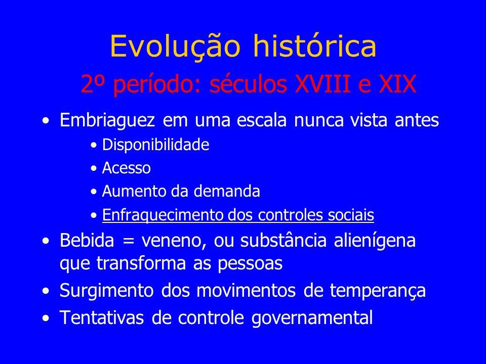 Evolução histórica 2º período: séculos XVIII e XIX