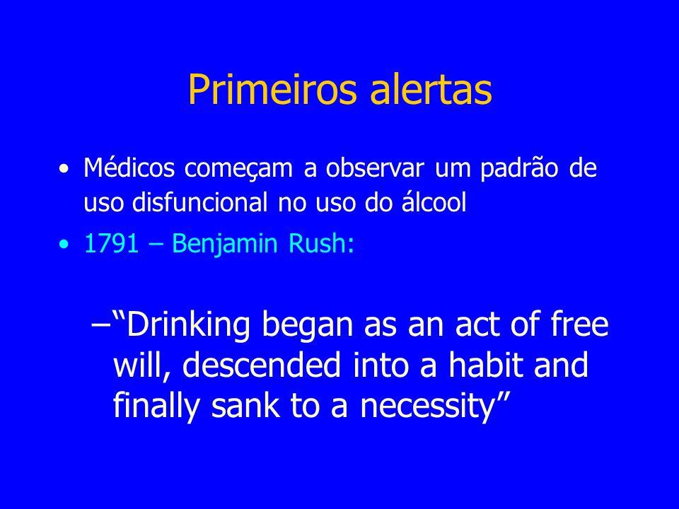 Primeiros alertas Médicos começam a observar um padrão de uso disfuncional no uso do álcool. 1791 – Benjamin Rush: