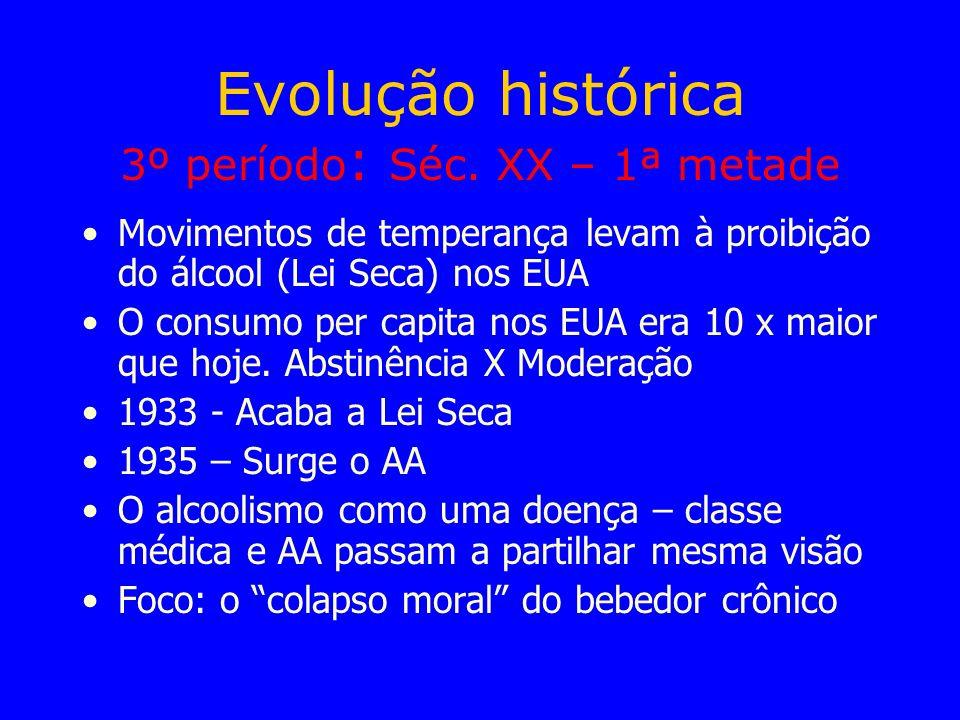 Evolução histórica 3º período: Séc. XX – 1ª metade