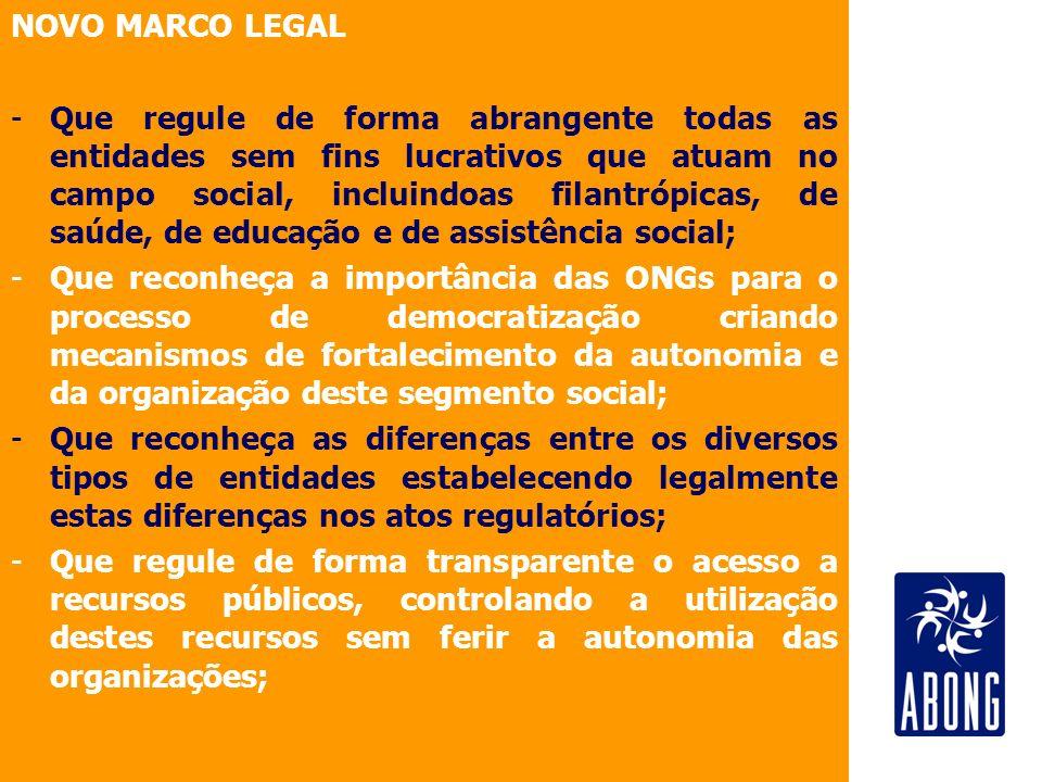 NOVO MARCO LEGAL