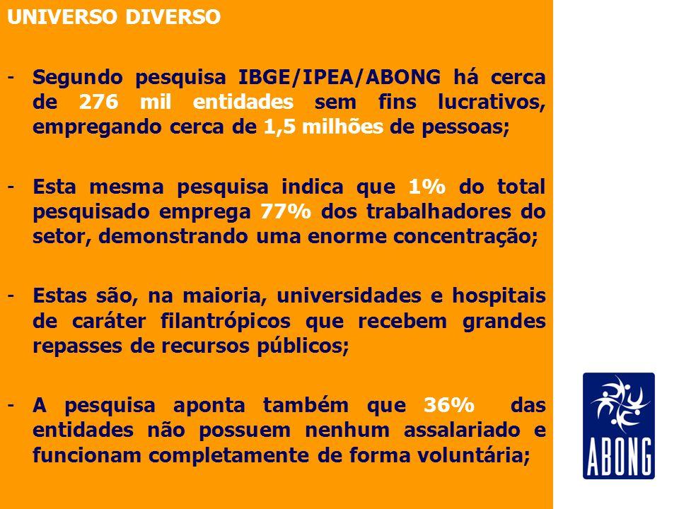 UNIVERSO DIVERSO Segundo pesquisa IBGE/IPEA/ABONG há cerca de 276 mil entidades sem fins lucrativos, empregando cerca de 1,5 milhões de pessoas;