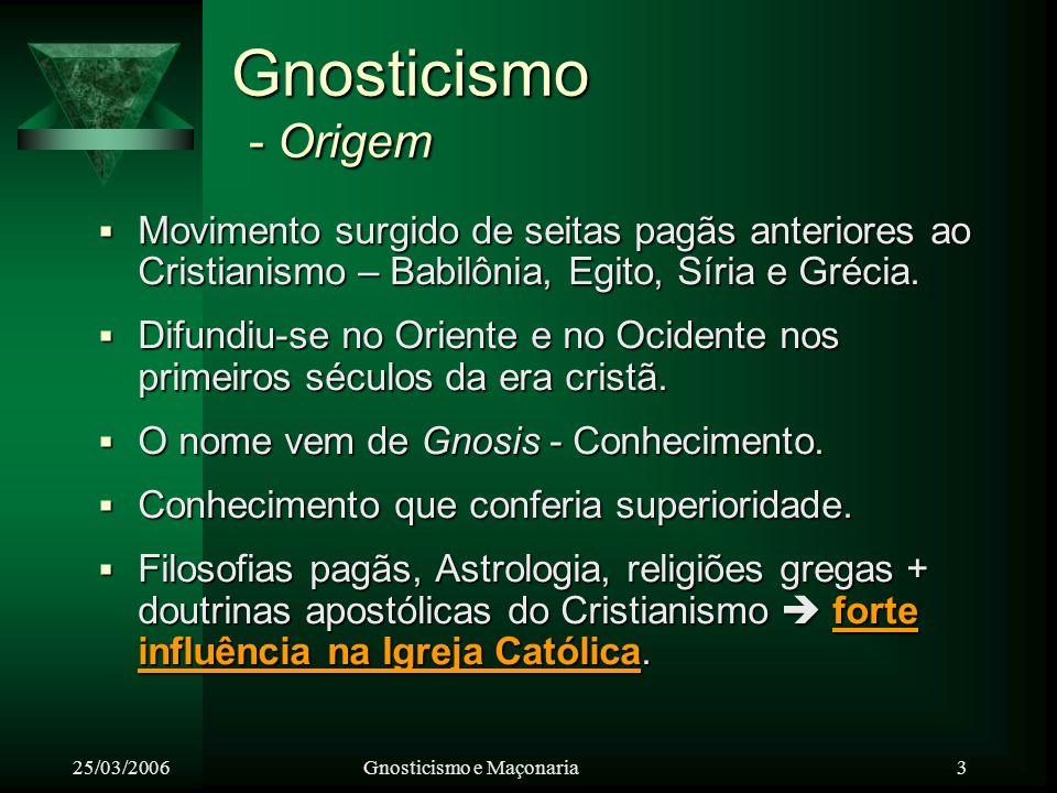 Gnosticismo - Origem Movimento surgido de seitas pagãs anteriores ao Cristianismo – Babilônia, Egito, Síria e Grécia.