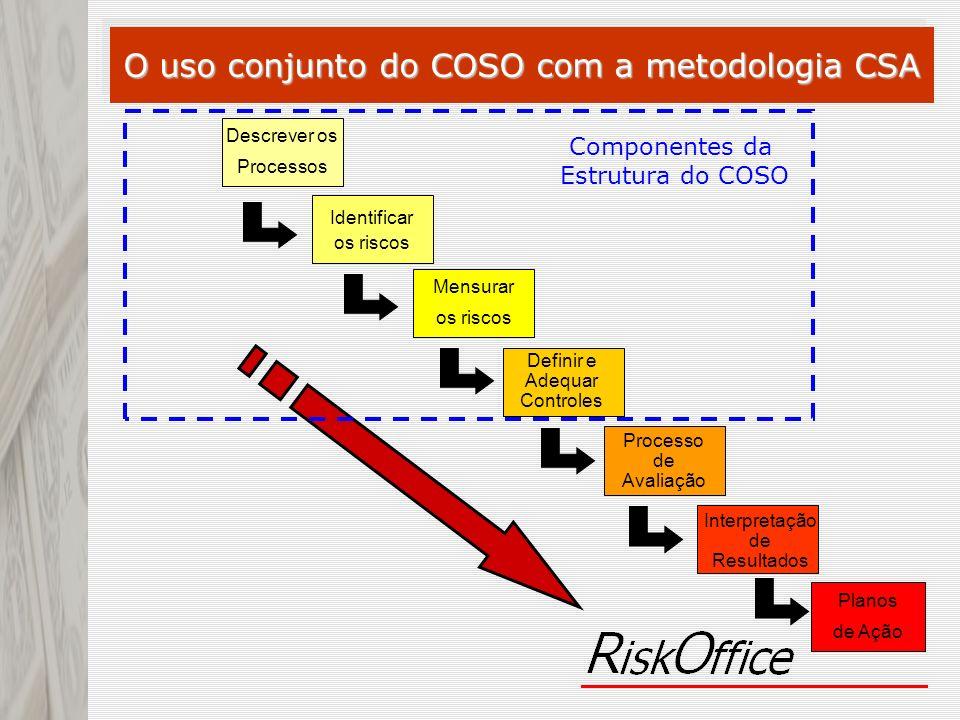 O uso conjunto do COSO com a metodologia CSA