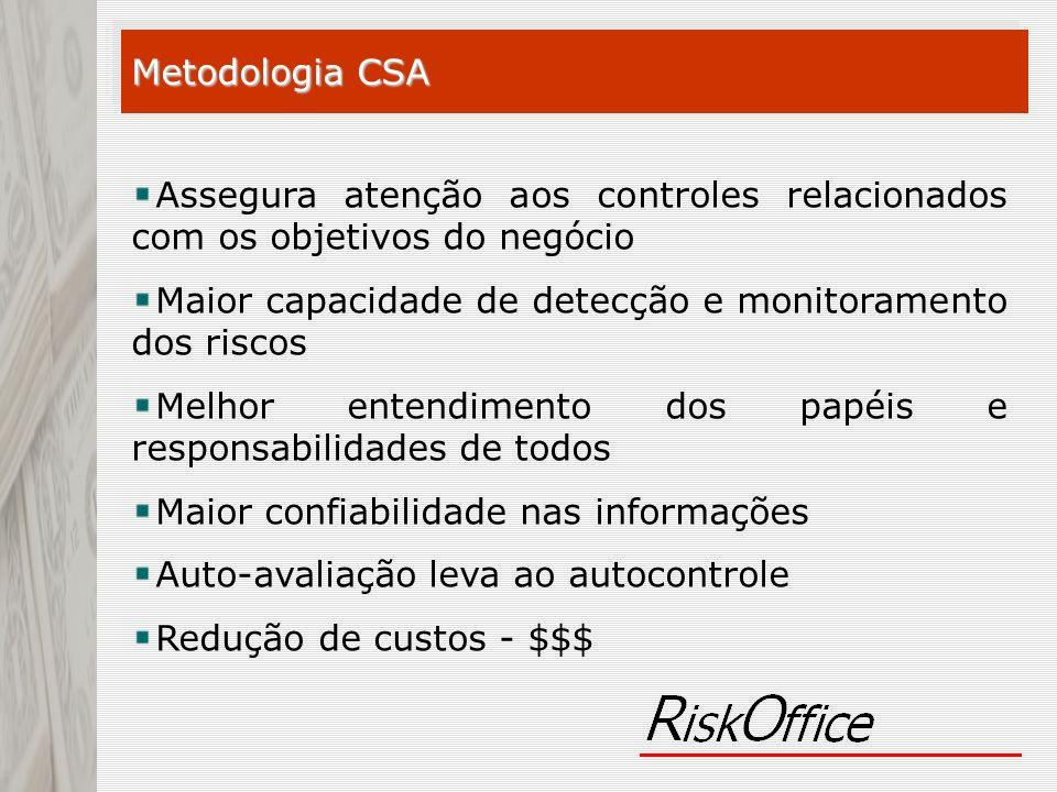 Metodologia CSA Assegura atenção aos controles relacionados com os objetivos do negócio. Maior capacidade de detecção e monitoramento dos riscos.