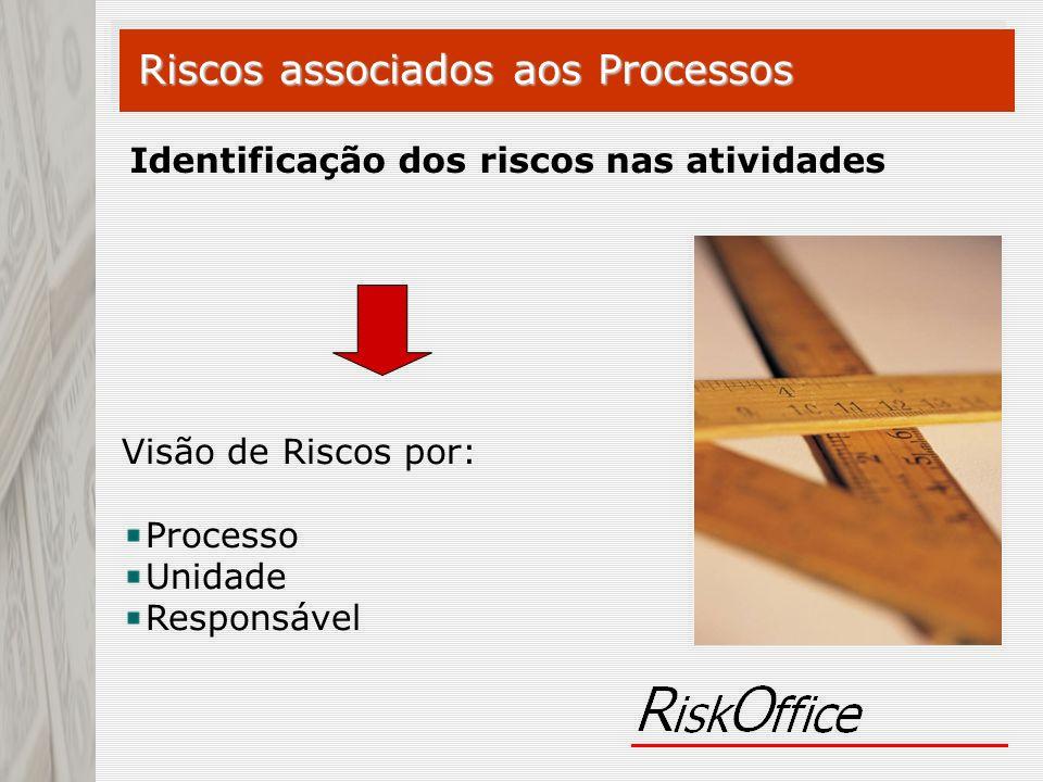 Riscos associados aos Processos