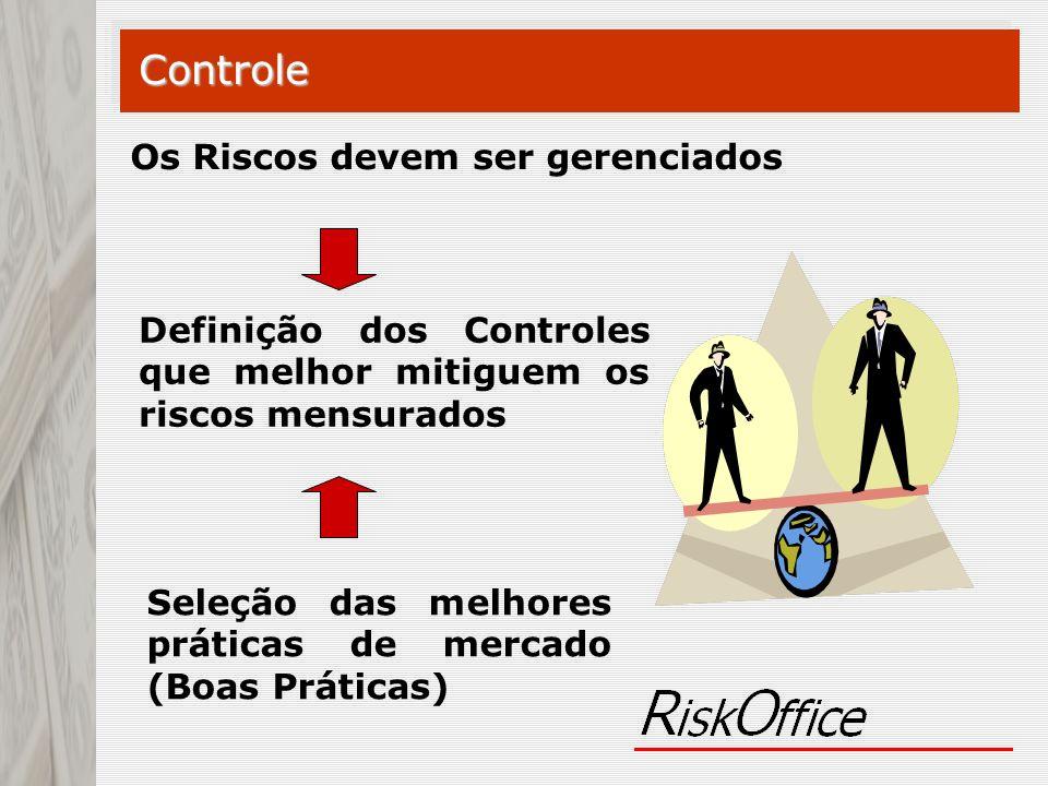 Controle Os Riscos devem ser gerenciados