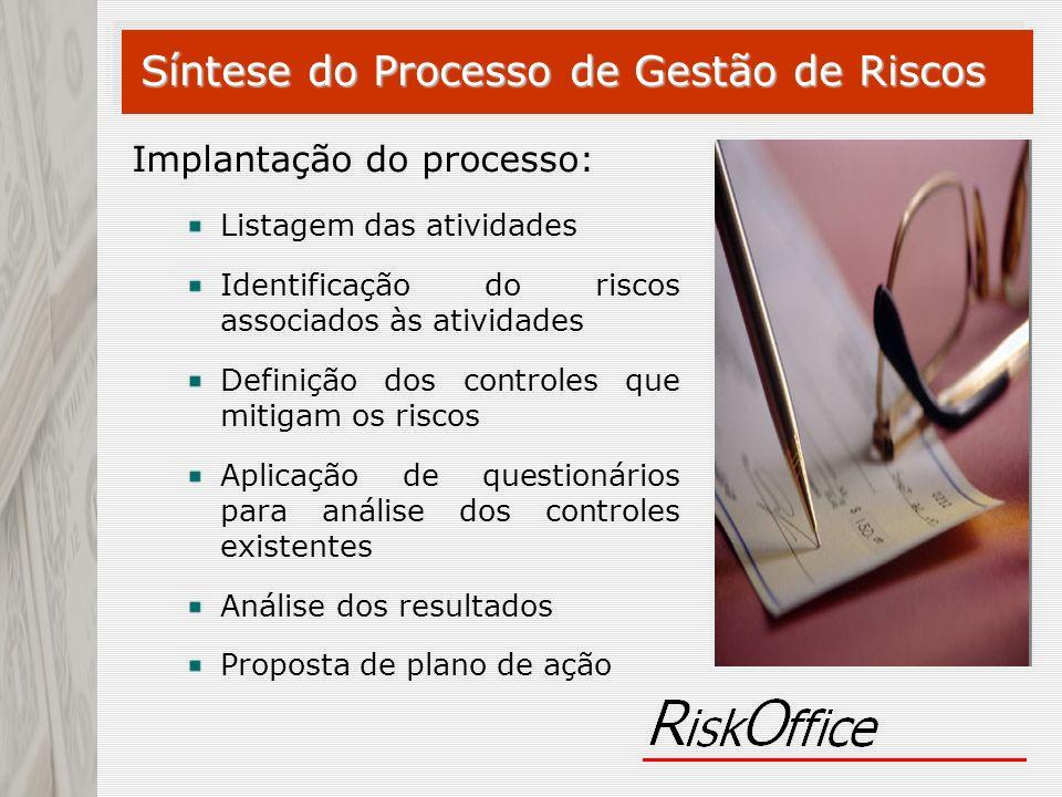 Síntese do Processo de Gestão de Riscos