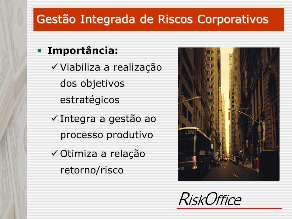 Gestão Integrada de Riscos Corporativos