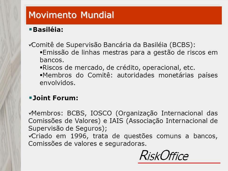 Movimento Mundial Basiléia: