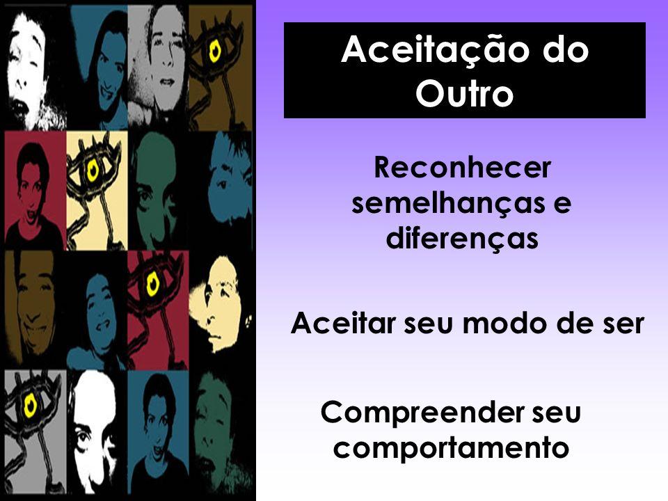 Reconhecer semelhanças e diferenças Compreender seu comportamento