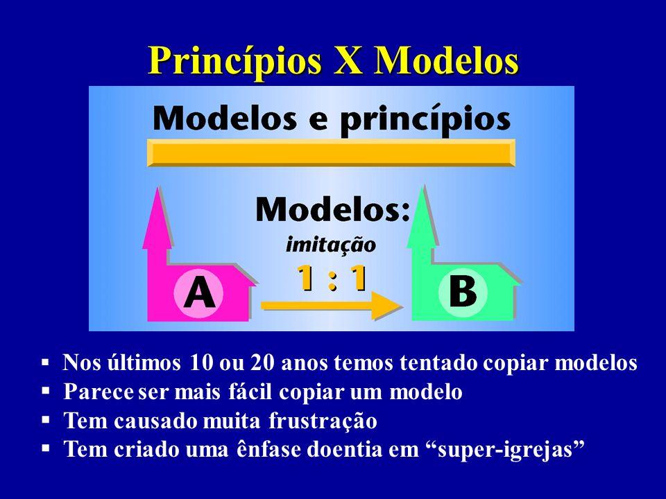 Princípios X Modelos Parece ser mais fácil copiar um modelo
