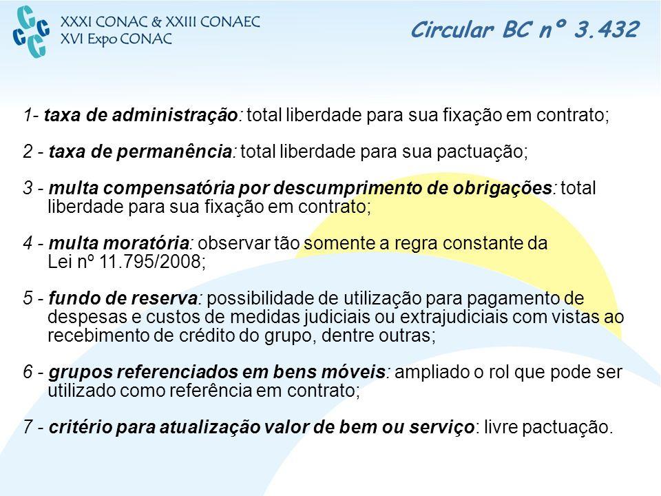 Circular BC nº 3.432 1- taxa de administração: total liberdade para sua fixação em contrato;