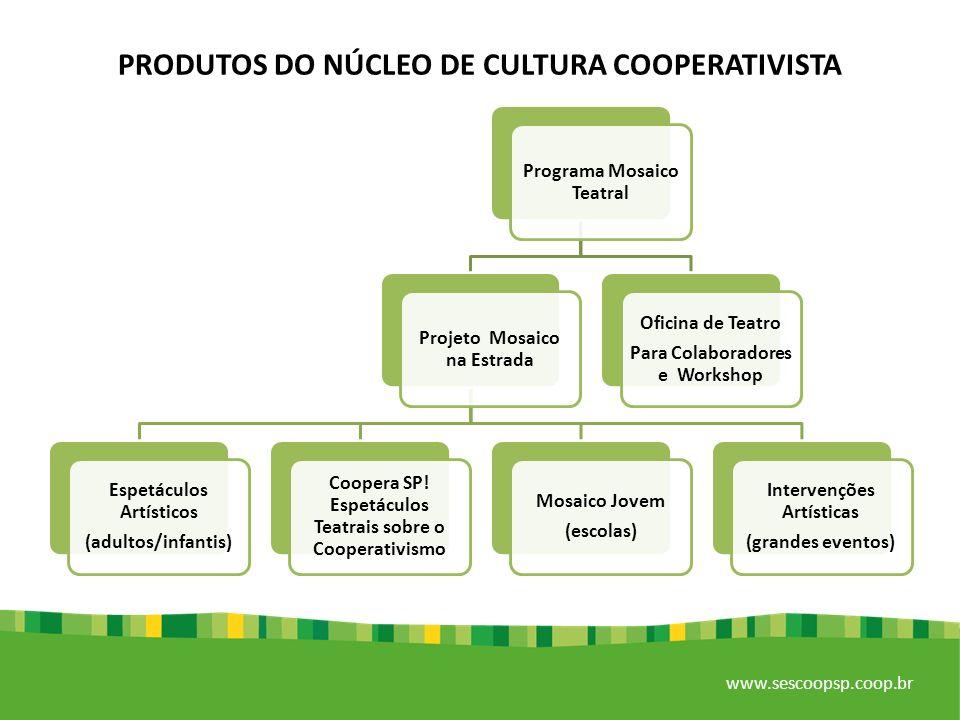 PRODUTOS DO NÚCLEO DE CULTURA COOPERATIVISTA