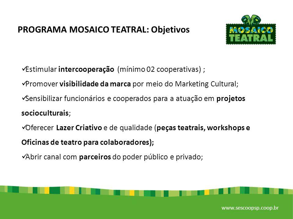 PROGRAMA MOSAICO TEATRAL: Objetivos