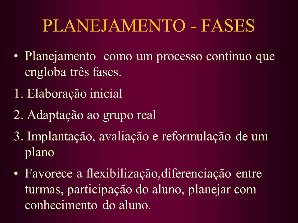 PLANEJAMENTO - FASES Planejamento como um processo contínuo que engloba três fases. 1. Elaboração inicial.