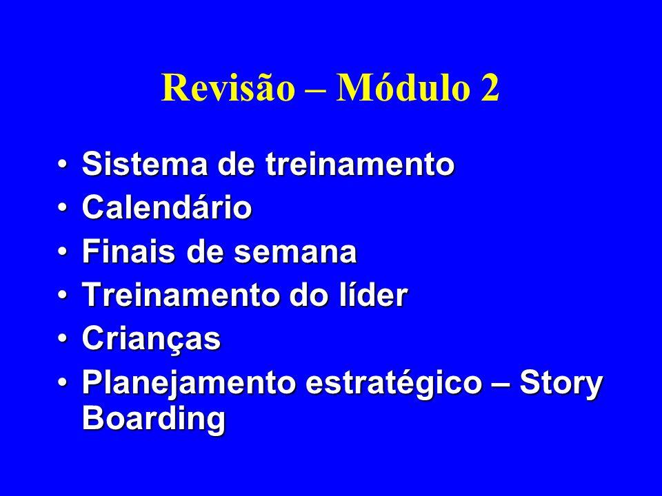 Revisão – Módulo 2 Sistema de treinamento Calendário Finais de semana