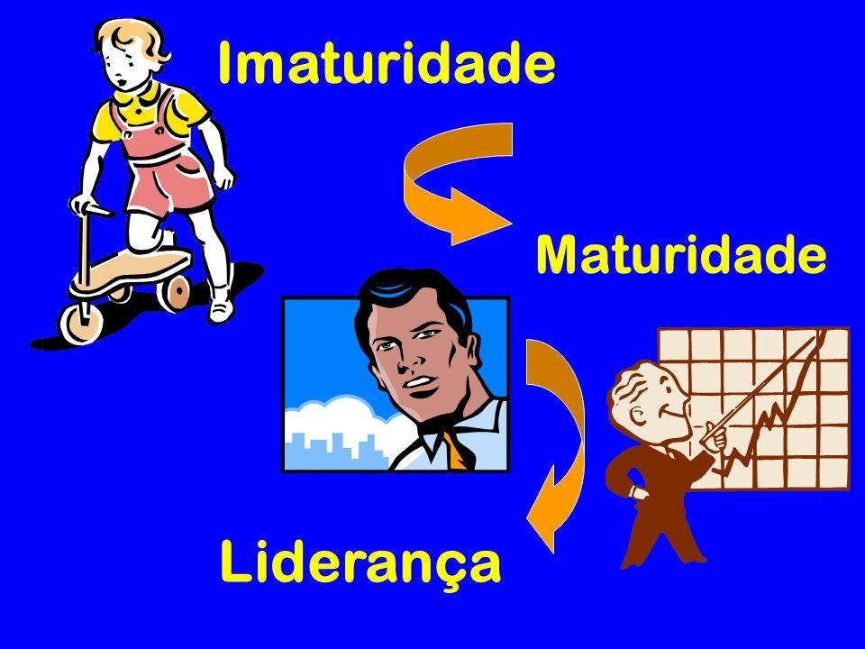 Imaturidade Maturidade Liderança