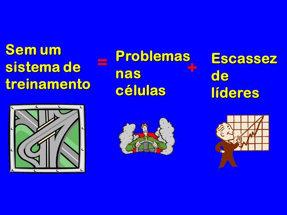 = + Sem um sistema de treinamento Problemas nas células