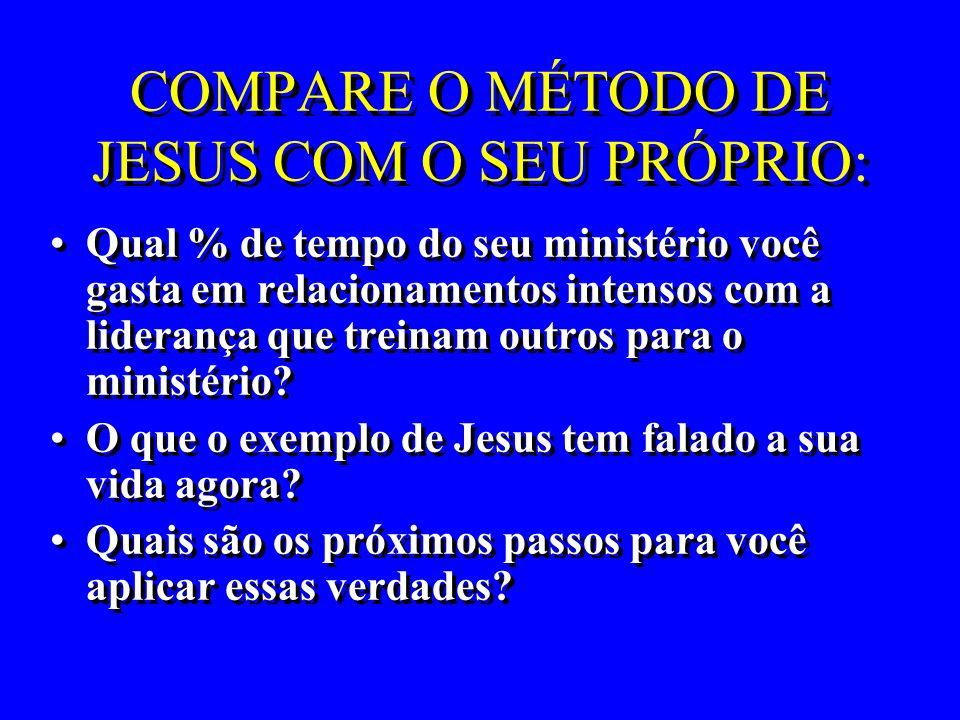 COMPARE O MÉTODO DE JESUS COM O SEU PRÓPRIO: