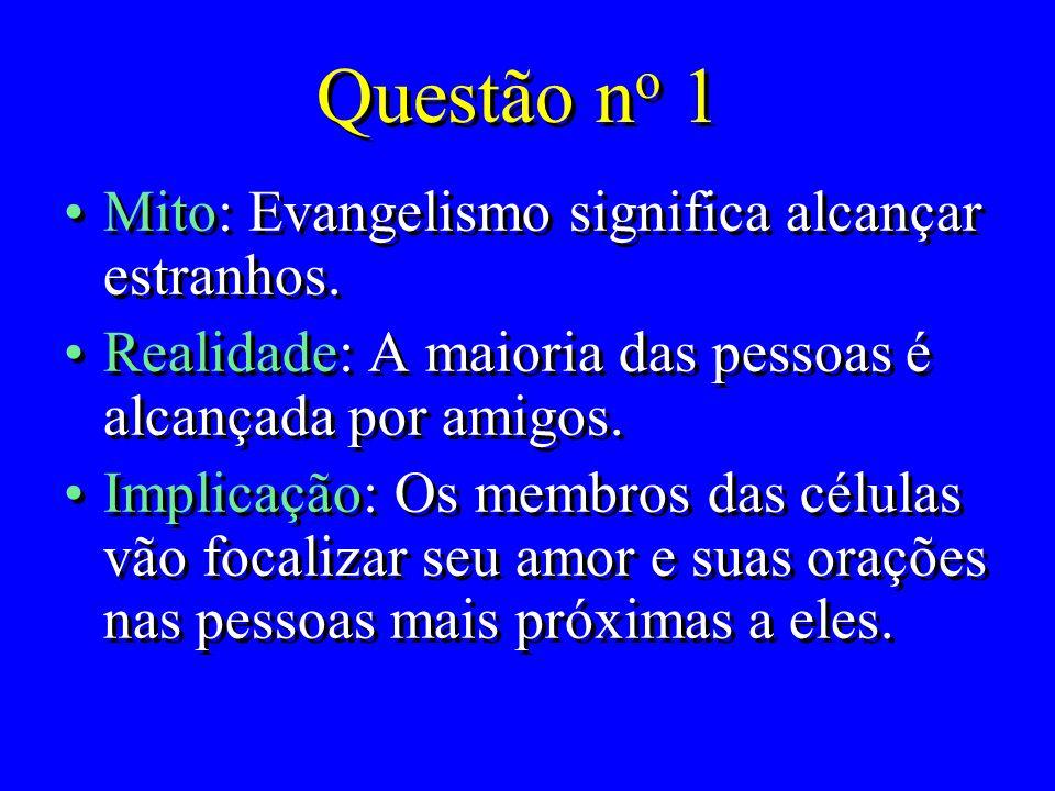 Questão no 1 Mito: Evangelismo significa alcançar estranhos.