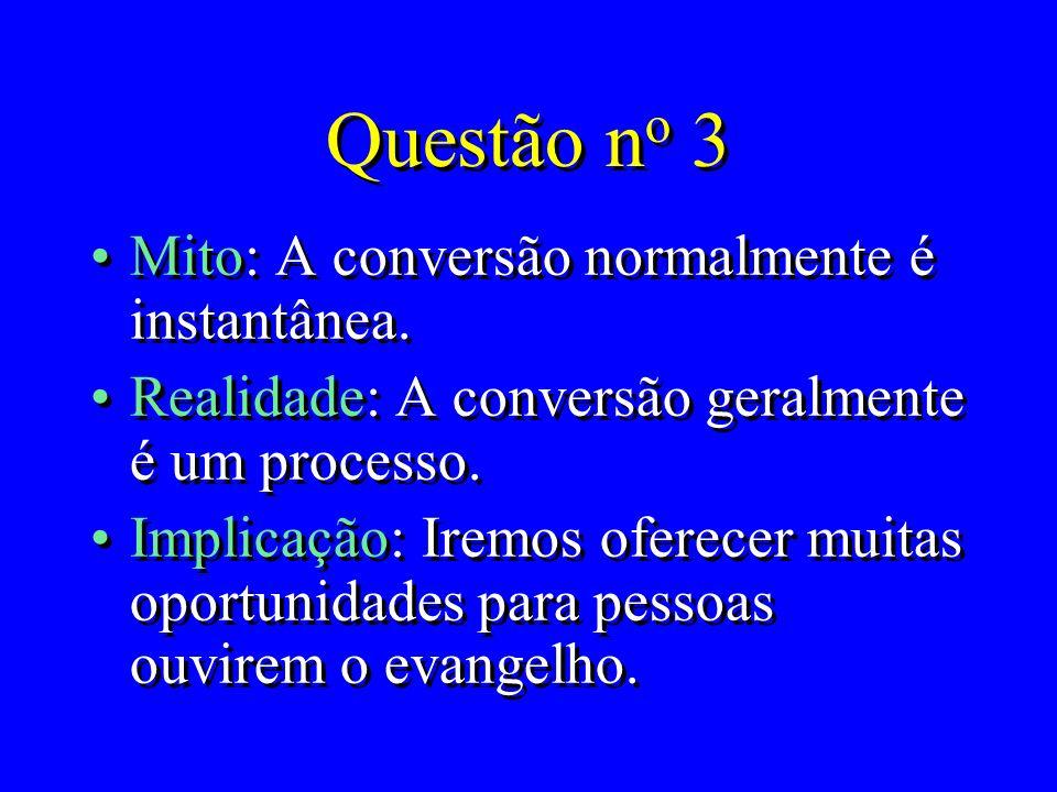 Questão no 3 Mito: A conversão normalmente é instantânea.